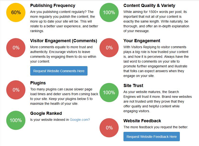DIY Website Management